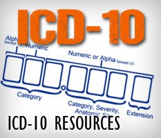 ICD-10 Resources